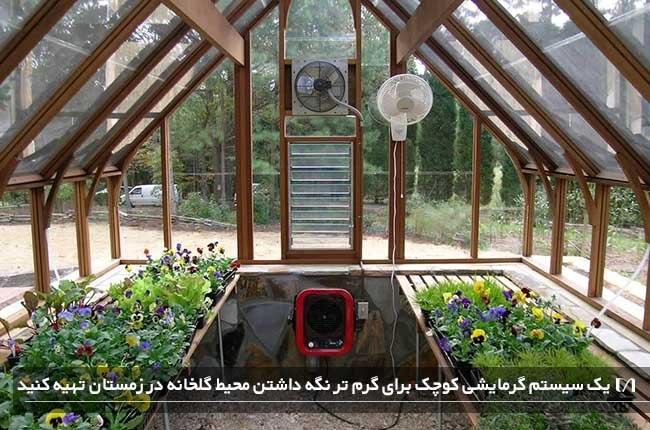 استفاده بخاری در فصل زمستان یکی از وسایل مورد نیاز در گلخانه می باشد