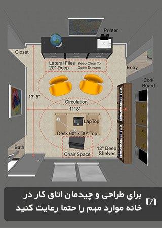 تصویری از یک ایده برای چیدمان اتاق کار خانگی