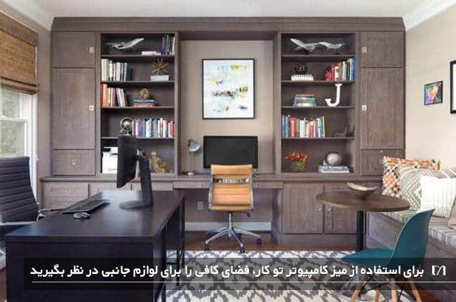 تصویر اتاق کار قهوه ای تیره به همراه کتابخانه ، میزکار و کامپیوتر