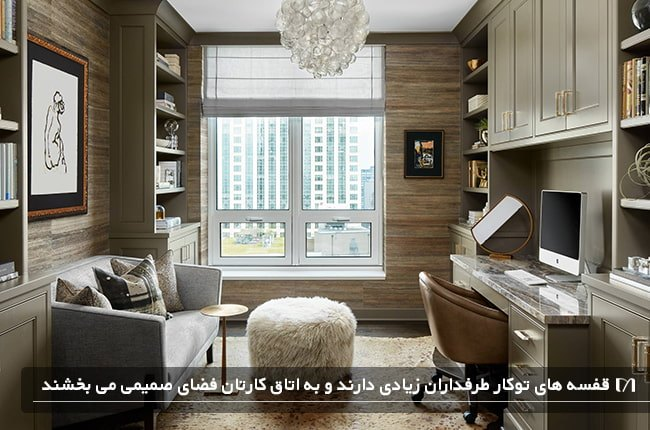 تصویری از یک اتاق کار قفسه بندی شده چوبی و سفید