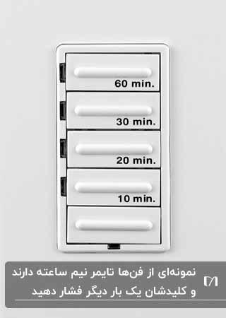 تصویر یک فن تایمردار برای تهویه هوای حمام