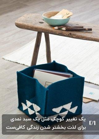 تصویر یک سبد نمدی آبی رنگ با طرح های سفید کنار میز چوبی