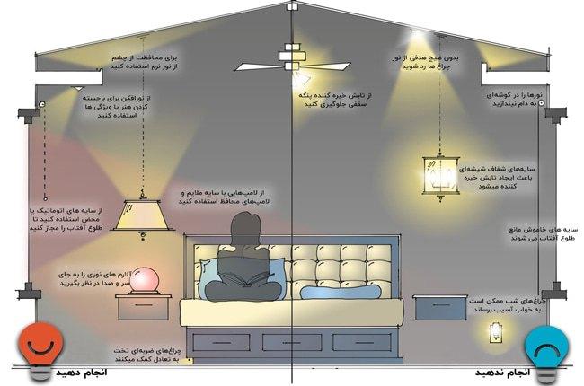بایدها و نبایدهای استفاده از روشنایی در اتاق خواب به کمک تصویرسازی