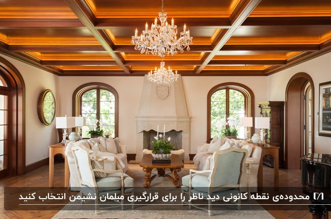 نشیمنی با چیدمان مبلمان سبک کلاسیک، شومینه و پنل های چوبی سقف