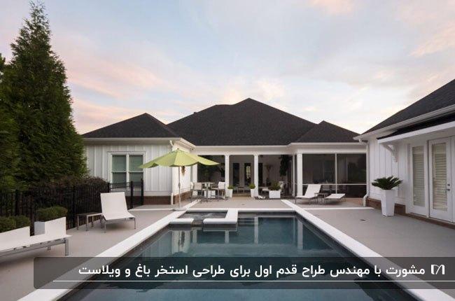 خانه ای با نمای سغفید و شیروانی خاکستری و استخری مستطیلی در حیاط