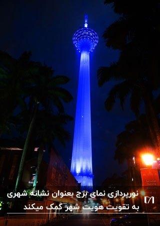 تصویری از نمای برج میلاد در شب با نورپردازی مناسب برای برج ها