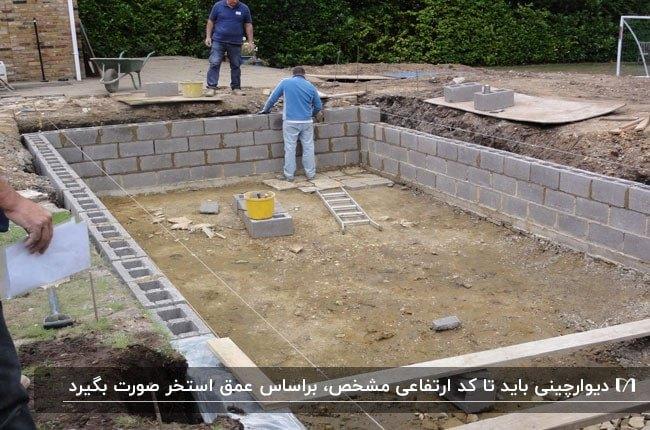 استخر نیمه کاره ای که که کارگران در حال چیدن دیوارهایش هستند