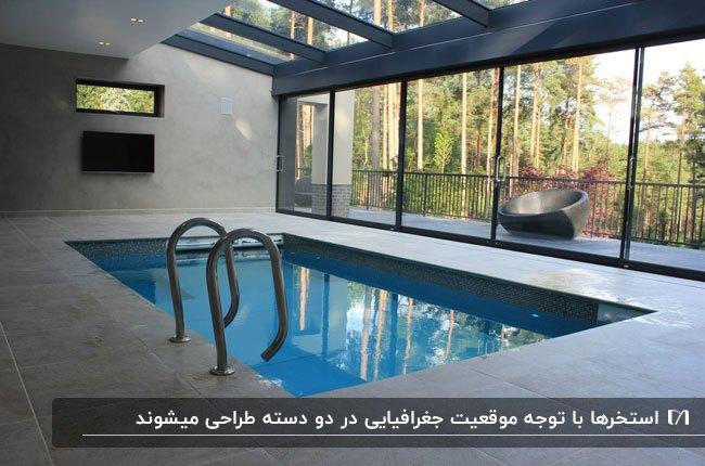 استخر مستطیلی سرپوشیده ای با دیواره ها و سقف شیشه ای