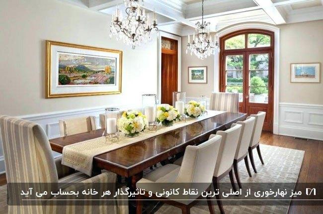 سالن غذا خوری روشنی با میز چوبی قهوه ای تیره و صندلی های کرم رنگ با گلهایی روی میز