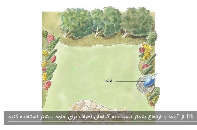 تصویرسازی آبنما در مکانی به عنوان نقطه تاکید