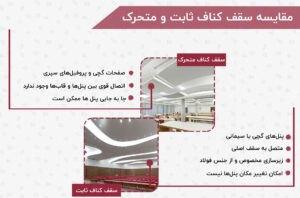 مقایسه سقف کاذب متحرک و ثابت با دو تصویر از سالن هایی دارای سقف کاذب