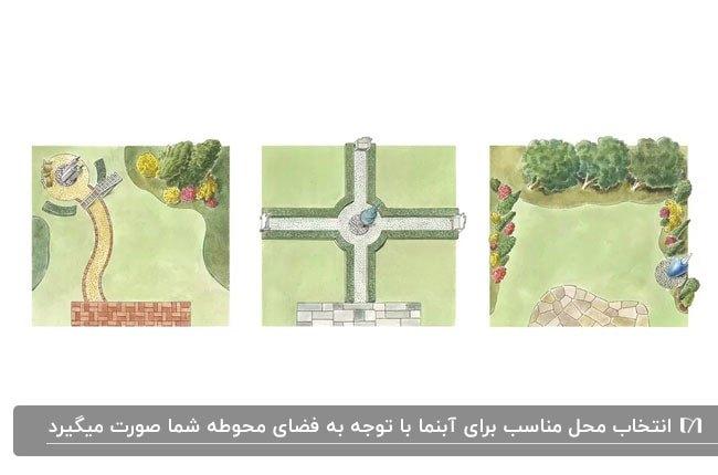 تصویرسازی مکان های مناسب برای قرارگیری آبنما در محوطه