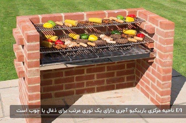 تصویر یک کباب پز با آجرهای قرمز به همراه دو طبقه برای زغال و مواد غذایی