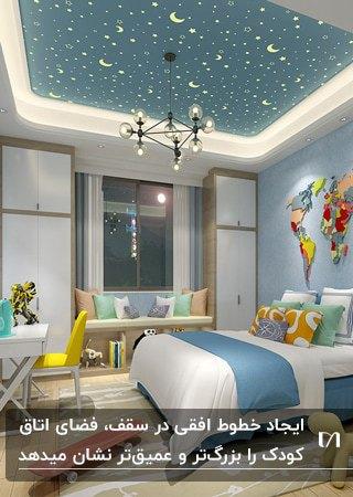 اتاق کودکی به رنگ آبی و سفید، نقشه جهان روی دیوار و کاغذدیواری با طرح ماه و ستاره روی سقف