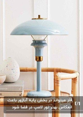 تصویر یک آباژور فانتزی رومیزی از جنس فلز به رنگ آبی آسمانی روی میز چوبی