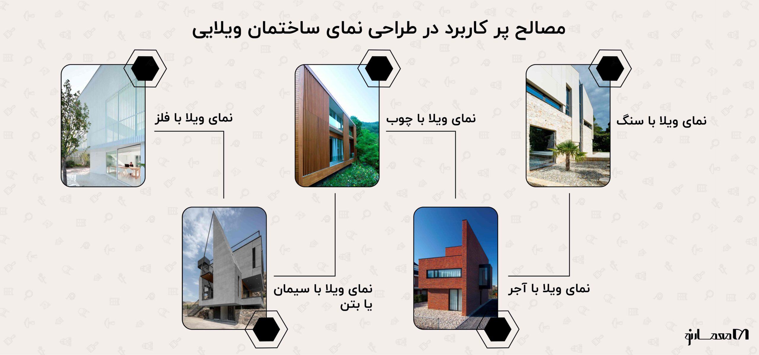 اینفوگرافی درباره مصالح پر کاربرد در طراحی نمای ساختمان ویلایی