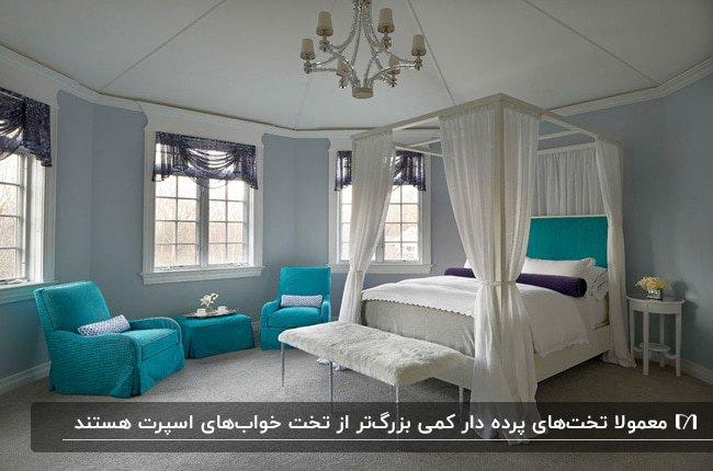 اتاق خوابی با تخت پرده دار سفید، مبل هاو میز آبی با پرده های بنفش