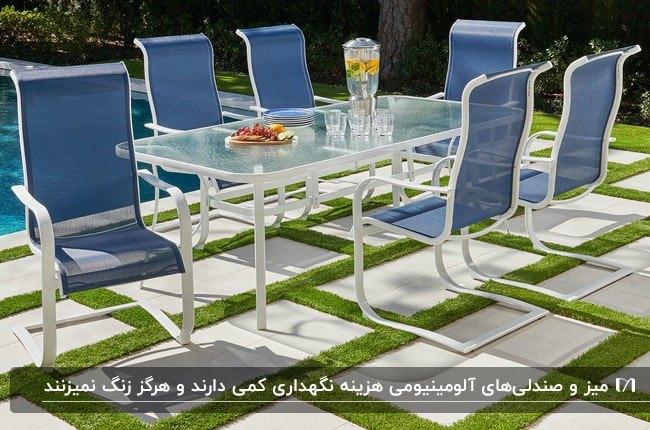 میز و صندلی های غذاخوری آلومینیومی نقره ای و آبی در تراس خانه