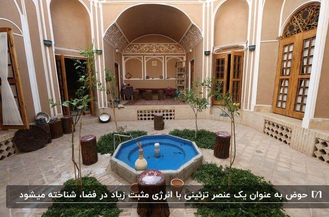تصویر حیاط خانه ای سنتی با دیوارهای کرم و سفید و حوض چندضلعی آبی رنگ