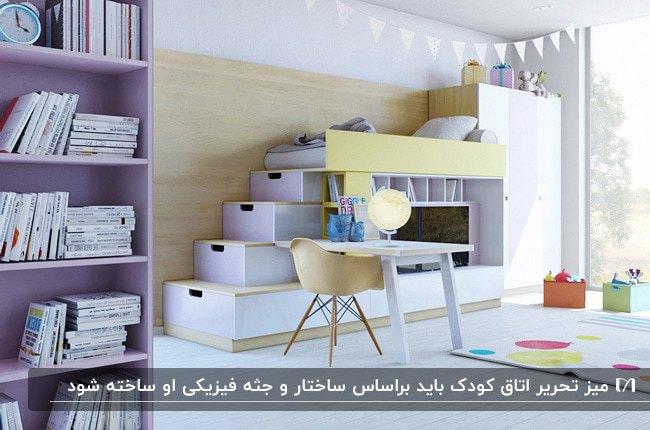 دکوراسیون اتاق کودک با تخت، میز تحریر، کمد و کتابخانه زرد و سفید و بنفش