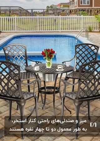 تصویر میز دایره ای و چهار صندلی فلزی مشکی برای کنار استخر