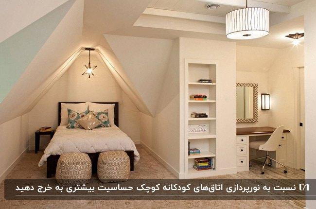 تصویر دکوراسیون یک اتاق کودک سایز کوچک با تم رنگی سفید و تخت زیر سقف شیب دار قفسه هایی در دیوار