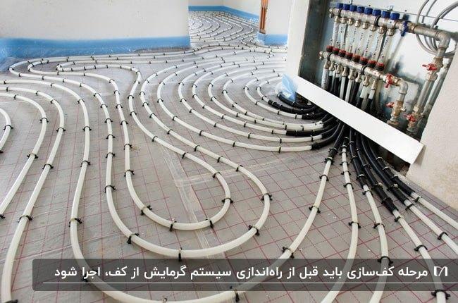 نمای داخلی خانه در حال ساختی با لوله کشی های سیستم گرمایش از کف