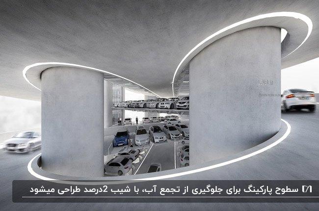 طراحی پارکینگی با تم رنگی طوسی، ستون های قطور و شیب استاندارد