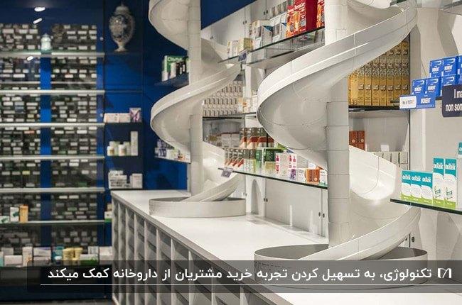 دکوراسیون داروخانهای با استفاده از تکنولوژی قفسه های سرسره ای برای داروها