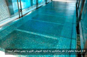 کفپوش شیشه ای آبی رنگ در یک راهرو با طرح قطرات آب بر روی آن