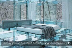 اتاقی با کفپوش و دیوار شیشه ای، تخت، پتوی خاکستری و منظره ی برفی