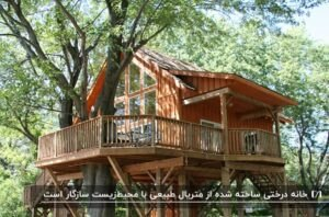 یک خانه درختی چوبی با ایوانی حفاظ دار دور تا دور آن و درخت بزرگی جلوی خانه